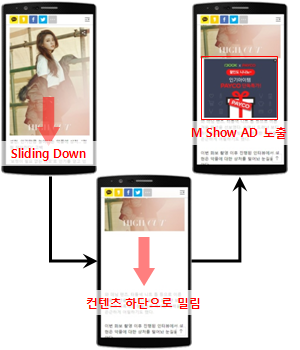 m_show